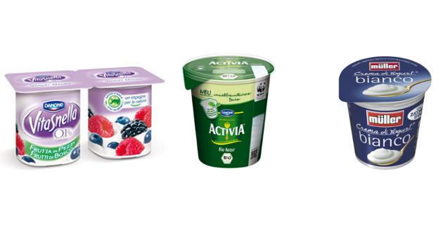 Yogurt Vitasnella Activia O Müller 0 Quale Il Migliore